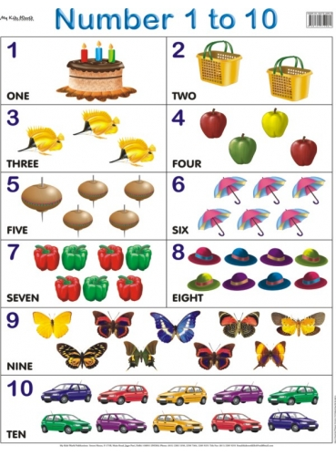 Kids Play Item--Numbers